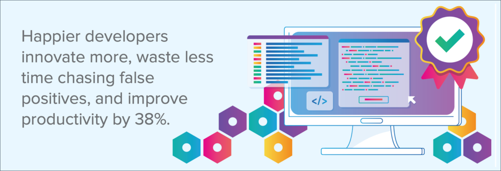 Developers innovate more, waste less time chasing false positives, and improve productivity by 38%